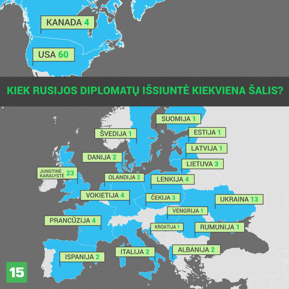 15min/Europos Sąjunga, JAV ir Kanada išsiuntė rusų diplomatus
