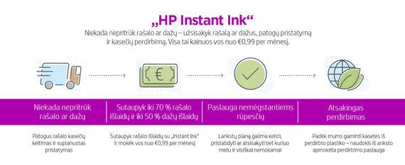 HP nuotr./HP rašalas ir dažai spausdintuvams į namus