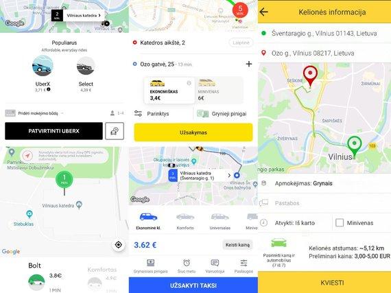 Pavežėjimo paslaugų kainų skirtumai