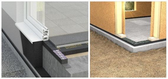 Partnerio nuotr./Šiluminių tiltelių sprendimai ties langu ir pastato cokoliu naudojant FOAMGLAS® PERINSUL HL.