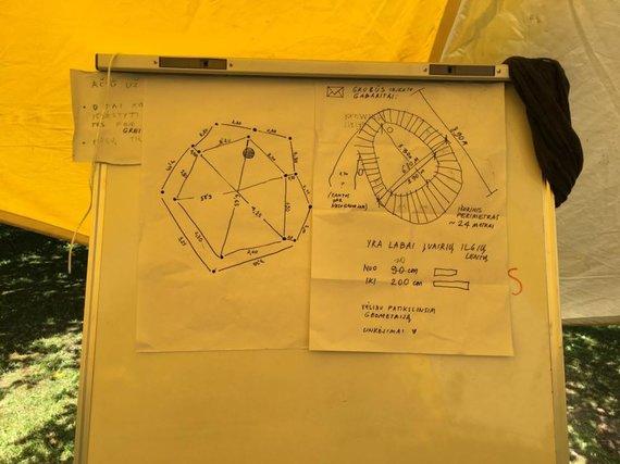 """Organizatorių nuotr. /Akimirkos iš  """"Keliaujančių architektūros dirbtuvių"""" - Kambarėlio-rato projektavimas"""