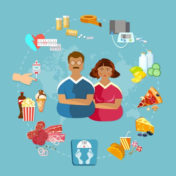 123RF.com nuotr./Nesveika mityba, lemianti širdies ligas
