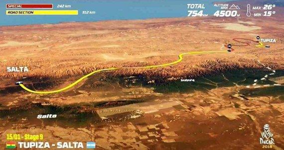 Organizatorių nuotr./Sausio 15 d. (pirmadienis). Tupisa-Salta. Bendra dienos rida: 587 km (greičio ruožai: 242 km)