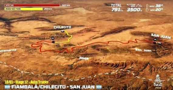 Organizatorių nuotr./Sausio 18 d. (ketvirtadienis). Motociklininkai: Fiambala– San Chuanas. Bendra dienos rida: 722 km (greičio ruožai: 375 km). Automobiliai: Čilesitas–San Chuanas. Bendra dienos rida: 791 km (greičio ruožai: 522 km)