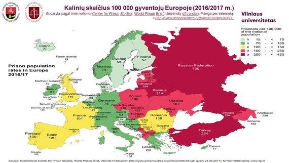Kalinių skaičius Europoje