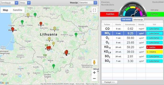 AAA duomenys/Oro tarša Lietuvoje ketvirtadienį