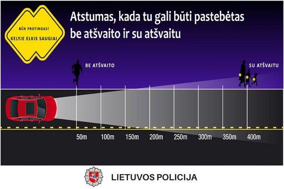Lietuvos policijos nuotr./Kaip vairuotojai mato pėsčiuosius tamsoje