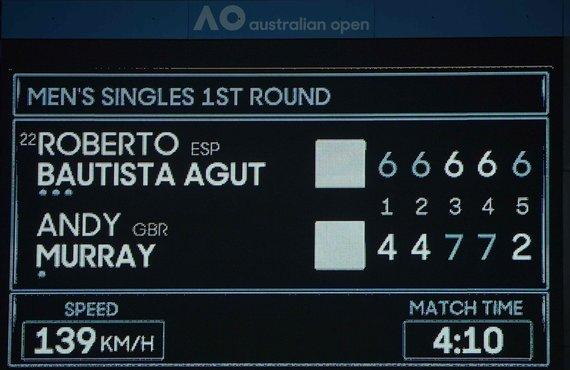 """AFP/""""Scanpix"""" nuotr./Roberto Bautistos-Aguto ir Andy Murray dvikovos rezultatas"""