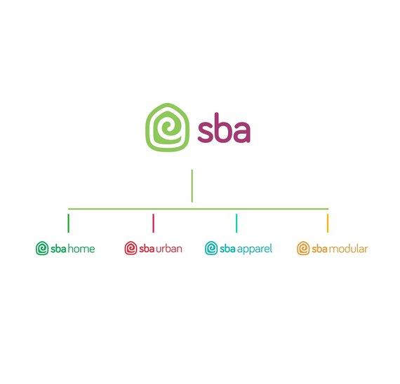 SBA New brand signs