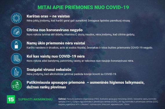 15min nuotr./Mitai apie priemones nuo COVID-19