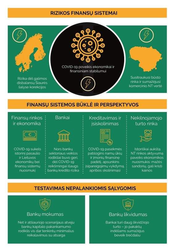 prekybos finansų bankų sistemos)