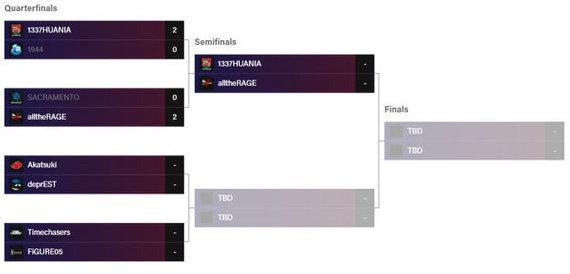 Pirmieji ketvirfinaliai
