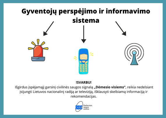 RSC nuotr./Gyventojų perspėjimo ir infomavimo sistema