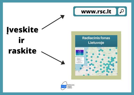 RSC nuotr./Radiacinis fonas Lietuvoje