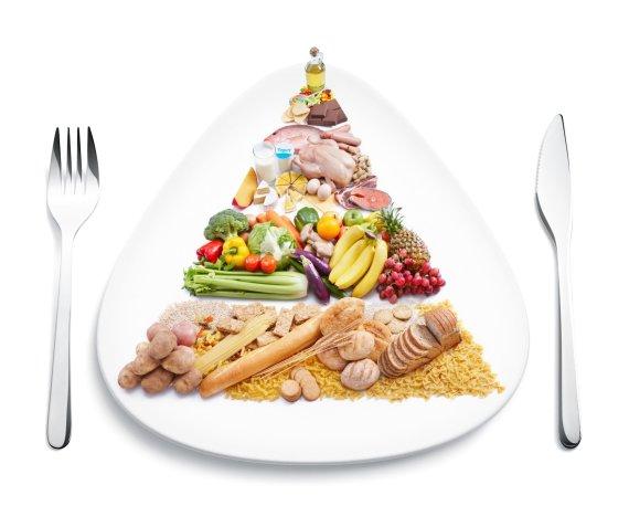 Maisto piramidė / 123rf.com nuotr.