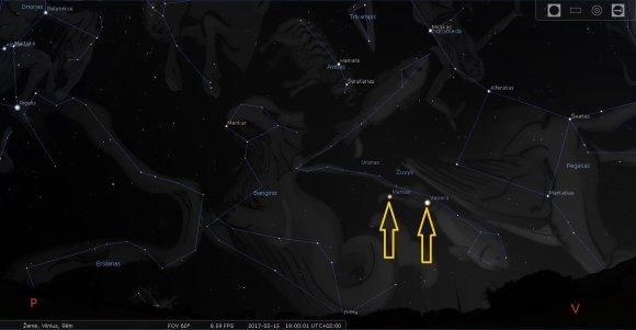 LEM iliustr./Venera ir Marsas pietvakariniame Lietuvos skliaute vasario mėn. 15 d. 19 val./Stellarium programos simuliacija