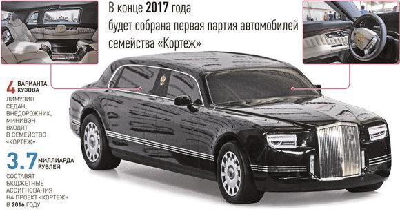 """Putinmobilio projektas """"Kortež"""""""