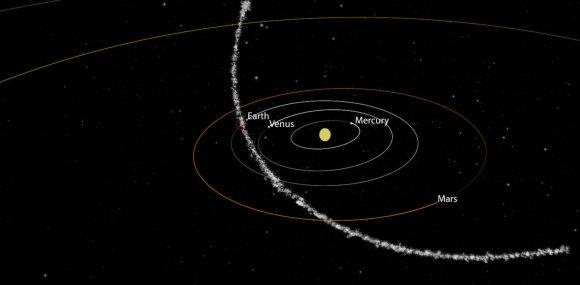 Kiekvienais metais žemės orbita kerta Svifto-Tatlio kometos paliktą dalelių šleifą. Šaltinis: Nasa.gov
