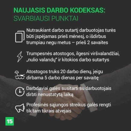 Darbo kodeksas