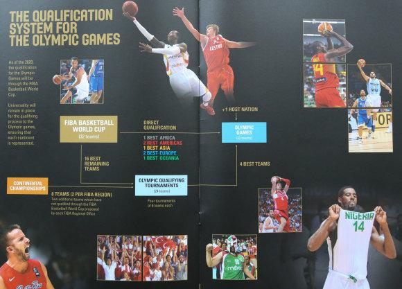 Eriko Ovčarenko/15min.lt nuotr./FIBA atranka į olimpines žaidynes