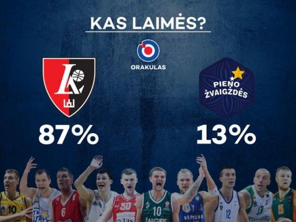 LKL nuotr./LKL rungtynių prognozė