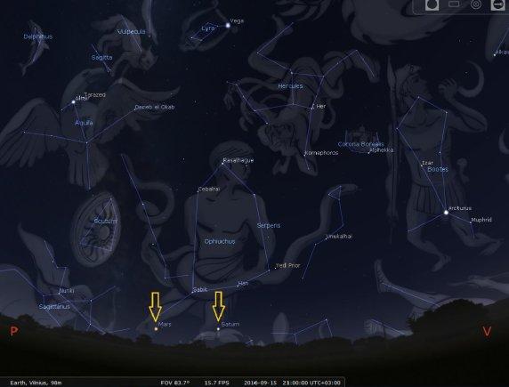 STELLARIUM programos simuliacija/Nr.10. Marsas ir Saturnas virš pietvakarių horizonto rugsėjo 15 d. 21 val.