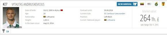 Vytauto Andriuškevičiaus profilis transfermrkt.de