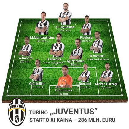 """15min nuotr./""""Juventus"""" sudėtis"""