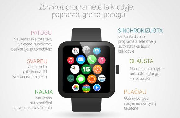 15min programėlė išmaniajam laikrodžiui
