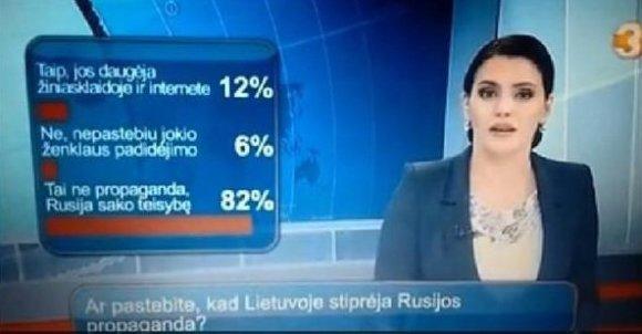 Informacinė ataka per TV3 žinių laidą