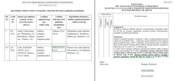 """""""Paįstrio vėjo"""" leidimas plėtoti saulės elektrinę ir Artūro Skardžiaus siūloma įstatymo pataisa"""