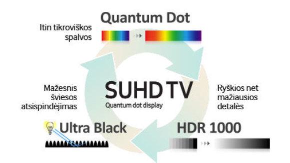 Partnerio nuotr./Samsung SUHD TV