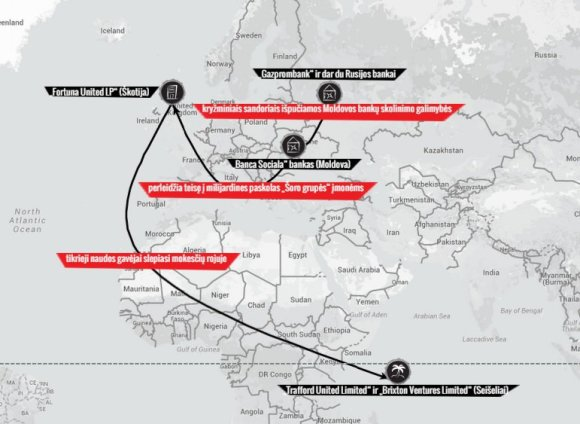 """15min.lt /Moldovos bankų aferos ryšiai su """"lietuviška"""" kompanija Škotijoje"""