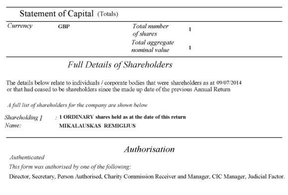 """Oficialaus Jungtinės Karalystės registro dokumento kopija/""""Novland Ltd"""" akcininkų duomenys: vienintelė pavardė – Remigijaus Mikalausko"""