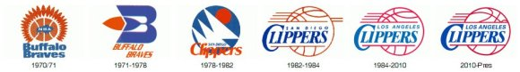 15min.lt nuotr./Los Angeles Clippers logotipai