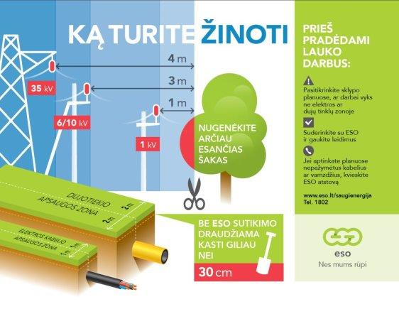 Projekto partnerio nuotr./Prieš pradedant žemės kasimo darbus svarbu išsiaiškinti, ar elektros kabelių ir dujotiekių nėra Jūsų sklype, o darbų metu laikytis saugumo reikalavimų.
