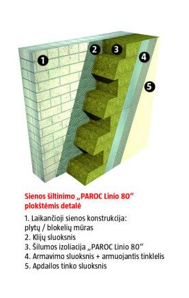 """Sienos šiltinimo """"PAROC Linio 80"""" plokštėmis detalė"""