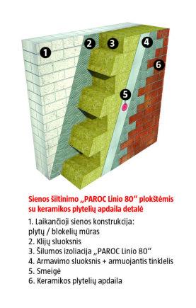 """Sienos šiltinimo """"PAROC Linio 80"""" plokštėmis su keramikos plytelių apdaila detalė"""