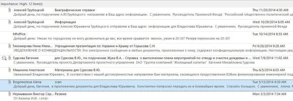 """""""Kiberchuntos"""" nuotr./Vladislavo Surkovo elektroninio pašto dėžutės turinys"""
