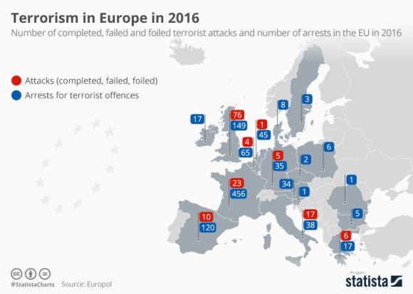 KTU nuotr./Europolo pateiktas 2016 m. teroro išpuolių Europoje žemėlapis