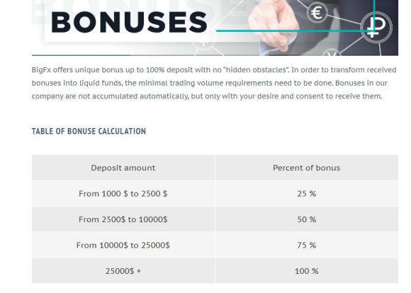 "bigfx.net inf./Siūlomi ""bonusai"""