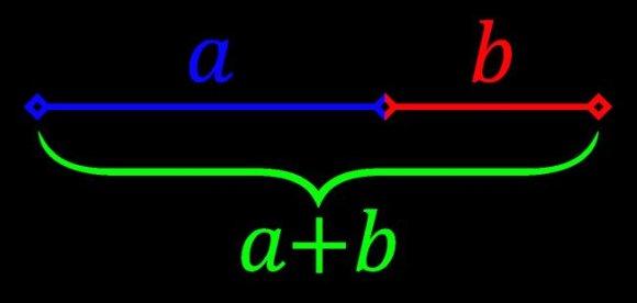 Auksinė proporcija – tai atkarpos dalyba į dvi dalis taip, kad didesniosios ir mažesniosios dalių santykis būtų lygus visos atkarpos ir didesniosios dalies santykiui.