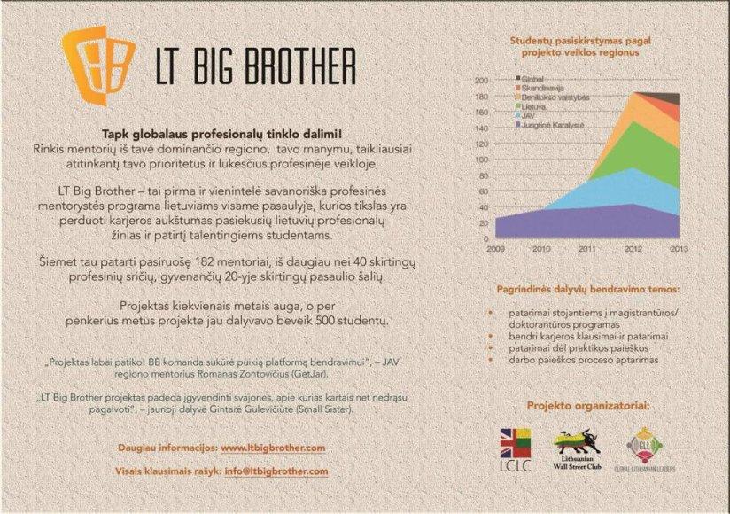 Projektas LT Big Brother