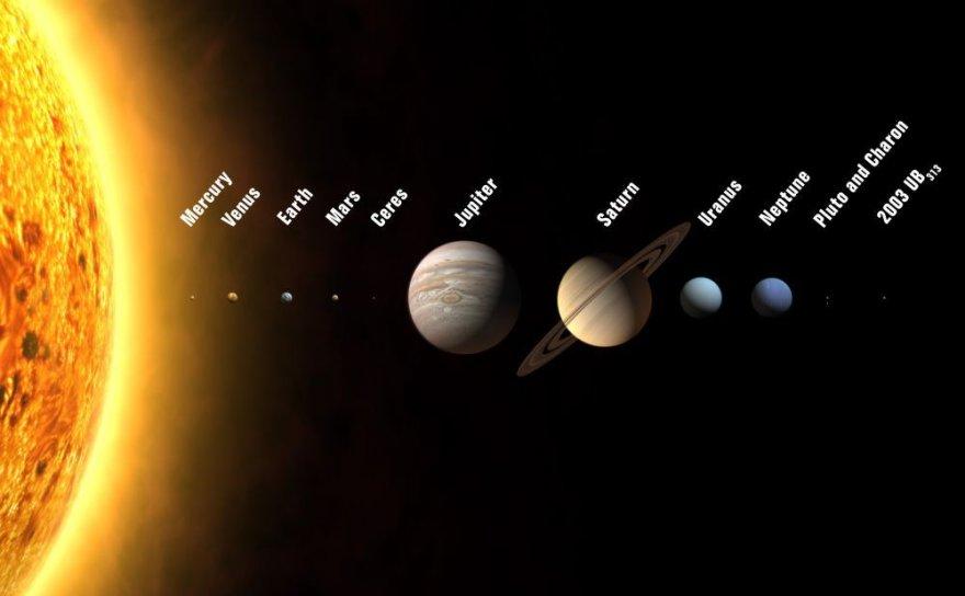 Saulės sistemos planetos ir Plutonas