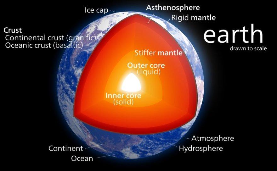 Žemės sandara. Nauja atrasta medžiaga neišsilydytų net Žemės branduolyje
