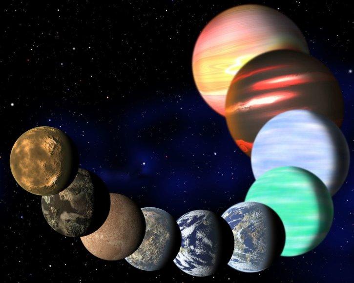 NASA Keplerio kosminio teleskopo atrastos planetos