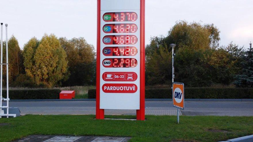 Savivaldybės leidimą pasistatyti švieslentę Klaipėdos degalinėm kainuoja 100 litų