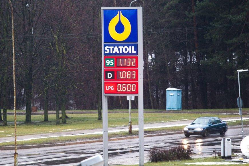 Degalų kainos Vilniuje