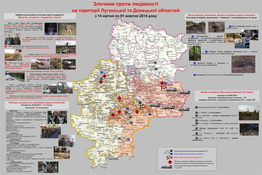 """Rytų Ukrainos """"mirties žemėlapis"""""""