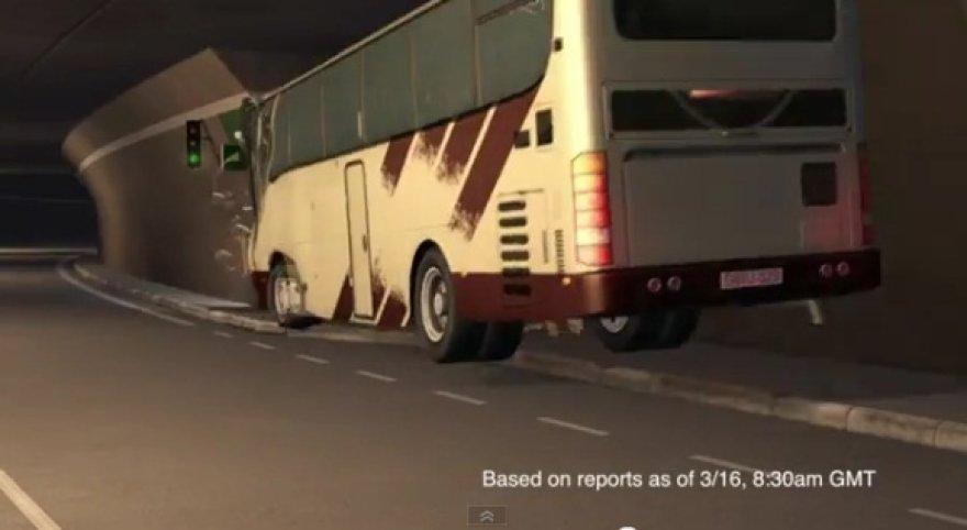 Autobuso avarija Šveicarijos tunelyje (vizualizacija)